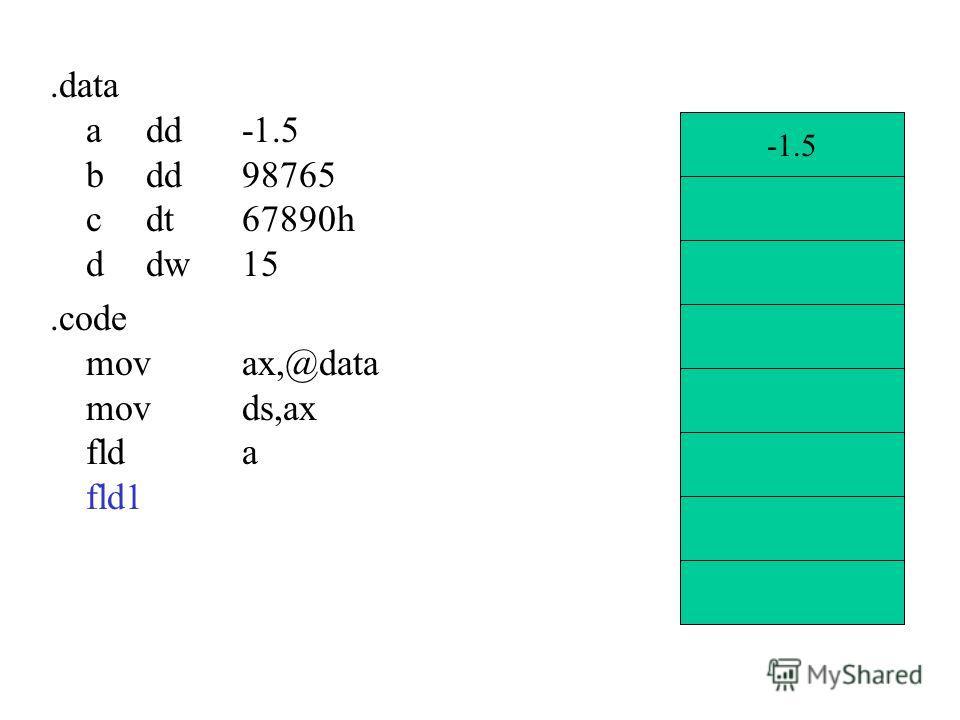 .data add-1.5 bdd98765 cdt67890h ddw15.code movax,@data movds,ax flda fld1 -1.5