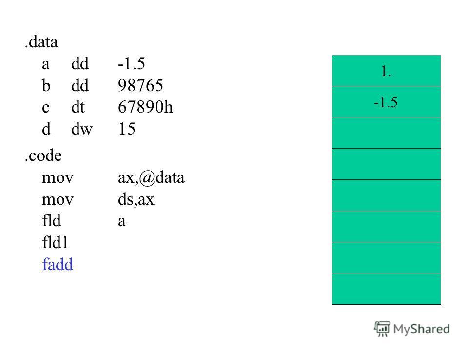 .data add-1.5 bdd98765 cdt67890h ddw15.code movax,@data movds,ax flda fld1 fadd 1. -1.5