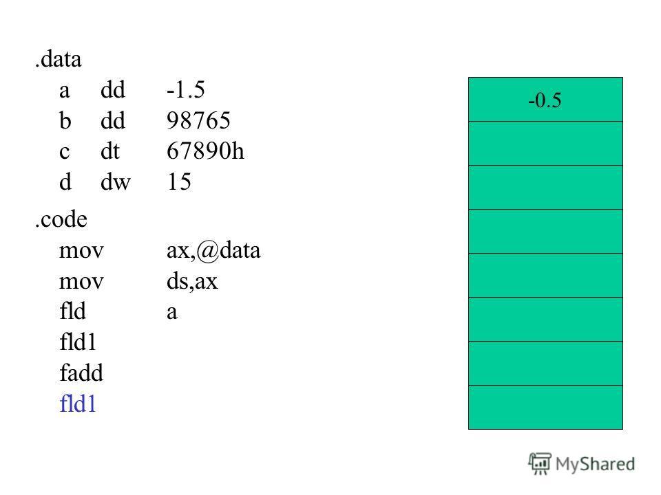 .data add-1.5 bdd98765 cdt67890h ddw15.code movax,@data movds,ax flda fld1 fadd fld1 -0.5