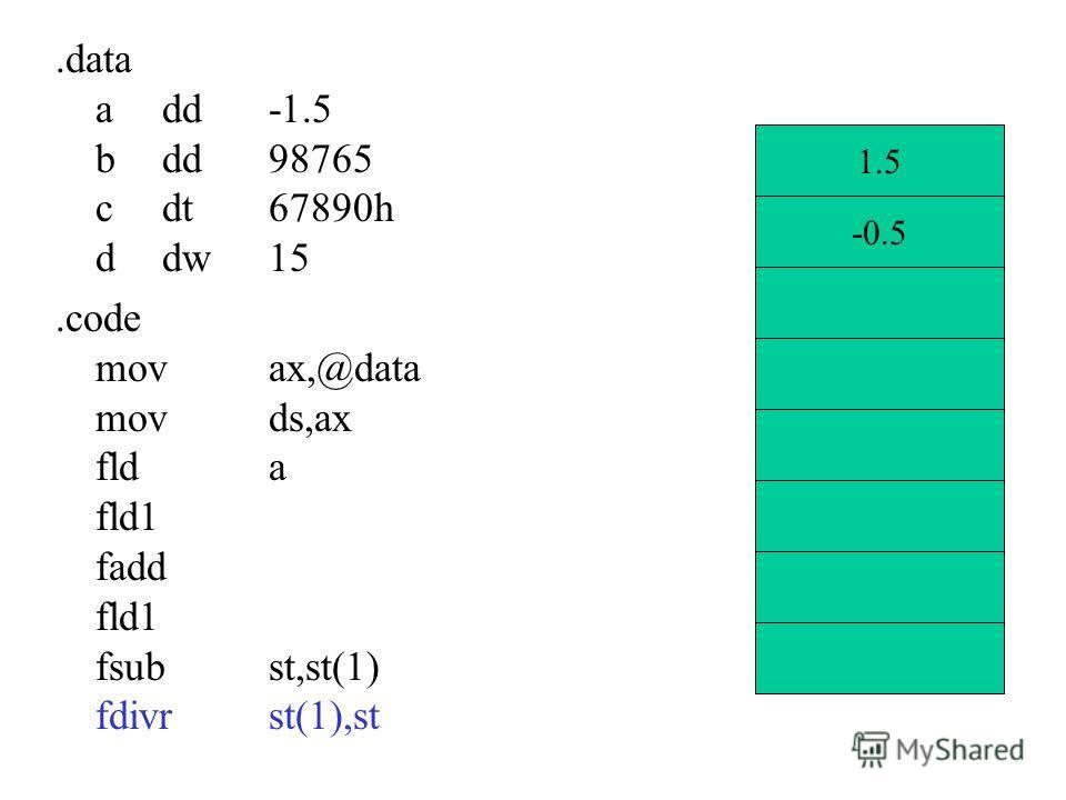 .data add-1.5 bdd98765 cdt67890h ddw15.code movax,@data movds,ax flda fld1 fadd fld1 fsubst,st(1) fdivrst(1),st 1.5 -0.5