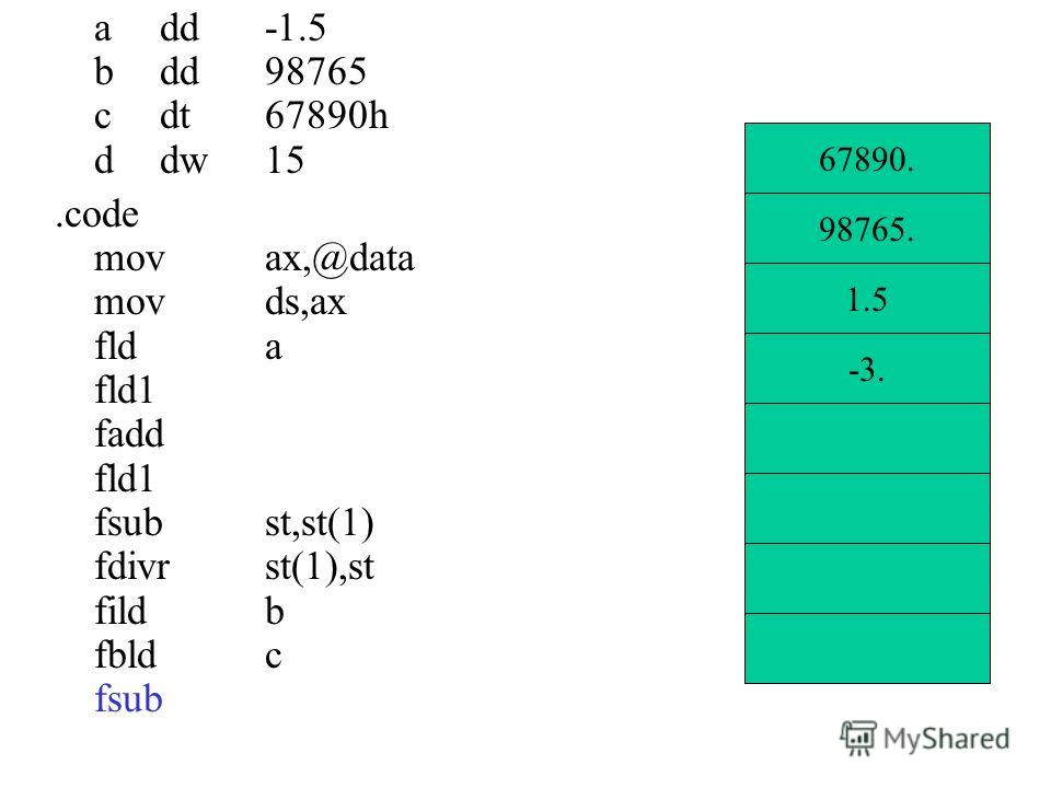 add-1.5 bdd98765 cdt67890h ddw15.code movax,@data movds,ax flda fld1 fadd fld1 fsubst,st(1) fdivrst(1),st fildb fbldc fsub 67890. 98765. 1.5 -3.