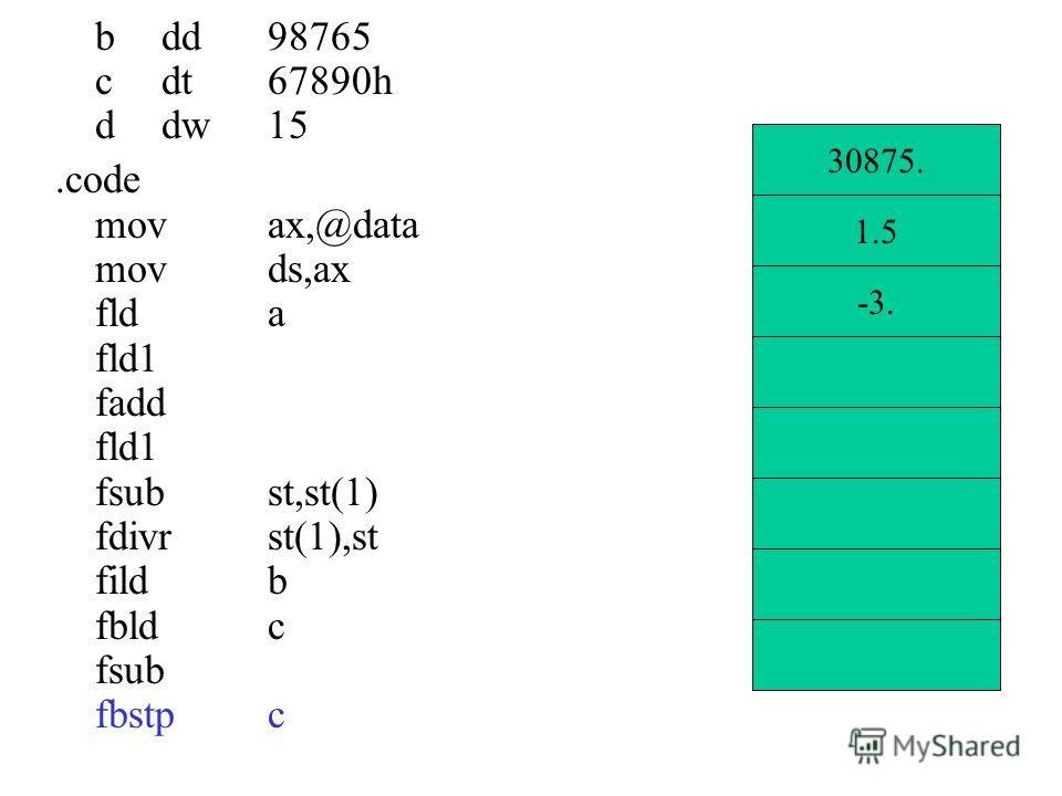 bdd98765 cdt67890h ddw15.code movax,@data movds,ax flda fld1 fadd fld1 fsubst,st(1) fdivrst(1),st fildb fbldc fsub fbstpc 30875. 1.5 -3.