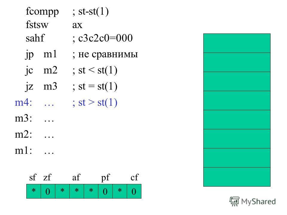 fcompp; st-st(1) fstswax sahf; c3c2c0=000 jpm1; не сравнимы jcm2; st < st(1) jzm3; st = st(1) m4:…; st > st(1) m3:… m2:… m1:… *0***0*0 sf zf af pf cf