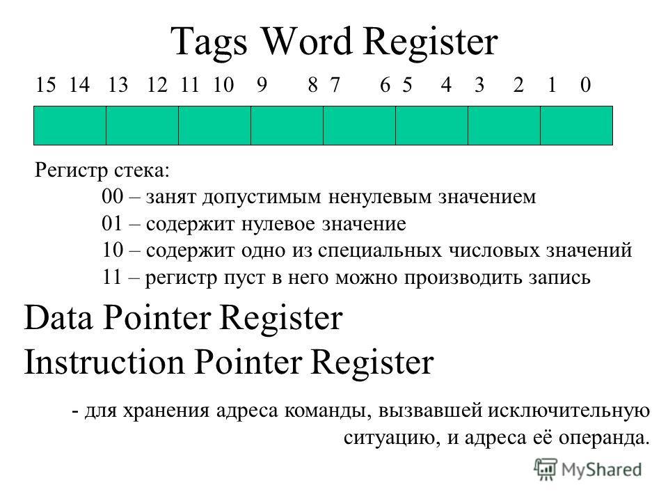 Tags Word Register 15 14 13 12 11 10 9 8 7 6 5 4 3 2 1 0 Регистр стека: 00 – занят допустимым ненулевым значением 01 – содержит нулевое значение 10 – содержит одно из специальных числовых значений 11 – регистр пуст в него можно производить запись Dat