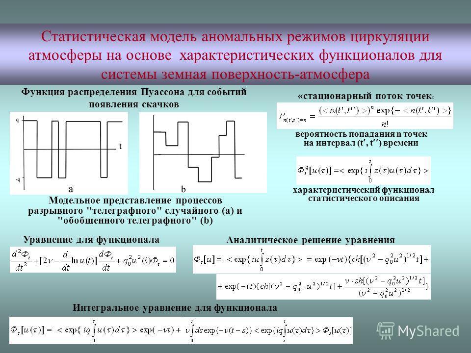 Статистическая модель аномальных режимов циркуляции атмосферы на основе характеристических функционалов для системы земная поверхность-атмосфера Модельное представление процессов разрывного
