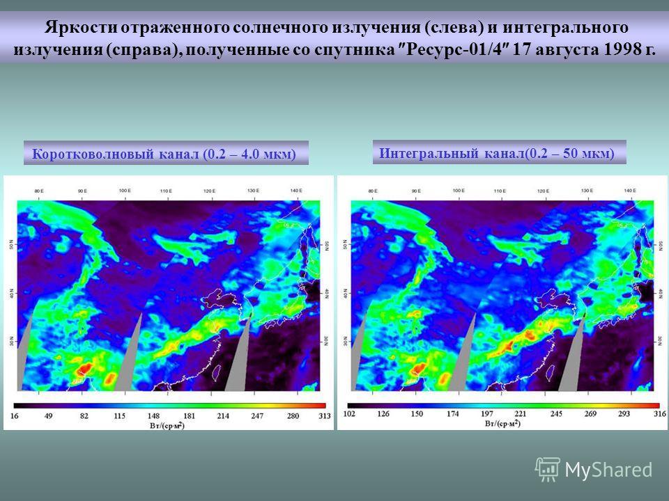 Яркости отраженного солнечного излучения (слева) и интегрального излучения (справа), полученные со спутника Ресурс-01/4 17 августа 1998 г. Интегральный канал(0.2 – 50 мкм) Коротковолновый канал (0.2 – 4.0 мкм)