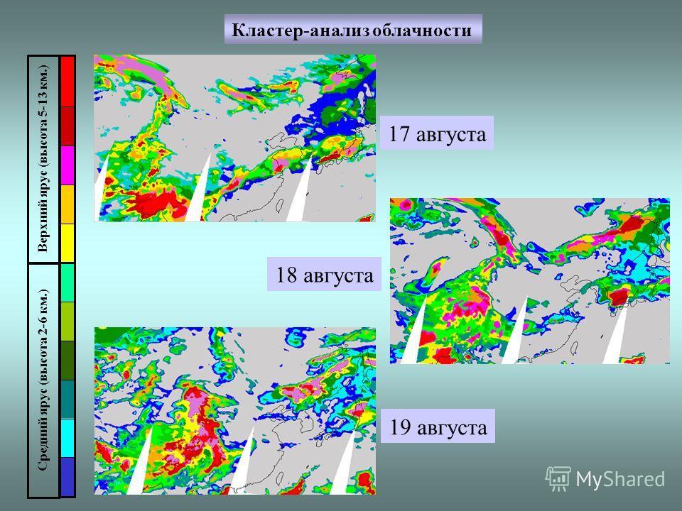 Кластер-анализ облачности Средний ярус (высота 2-6 км.) Верхний ярус (высота 5-13 км.) 17 августа 18 августа 19 августа