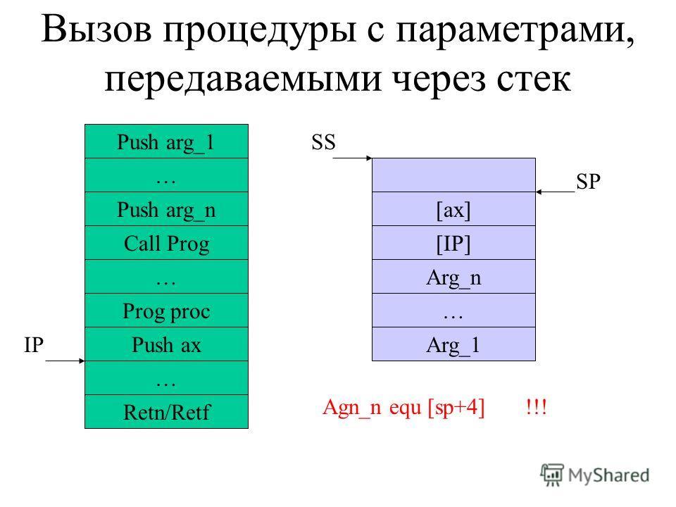 Вызов процедуры с параметрами, передаваемыми через стек … Push arg_n Call Prog … Prog proc Push ax … Retn/Retf IP [ax] [IP] Arg_n … Arg_1 SS SP Push arg_1 Agn_n equ [sp+4]!!!