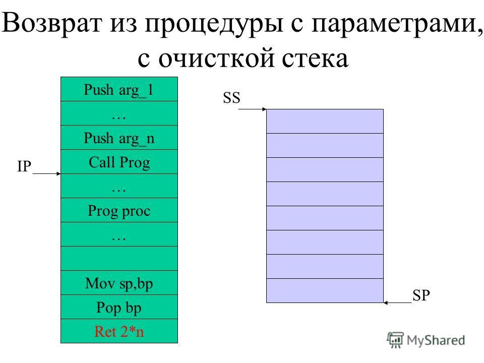 Возврат из процедуры с параметрами, с очисткой стека … Push arg_n Call Prog … Prog proc … Mov sp,bp Ret 2*n IP SS SP Push arg_1 Pop bp