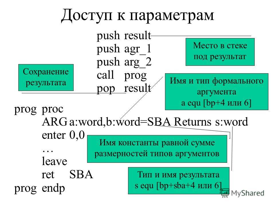 Доступ к параметрам prog procnear enter0,0 arg_2 equ[bp+4] arg_1 equ[bp+6] progprocfar enter0,0 arg_2 equ[bp+6] agr_1 equ[bp+8] pusharg_1 pusharg_2 callprog pushresult pushagr_1 pusharg_2 callprog popresult progproc ARGa:word,b:word=SBA Returns s:wor
