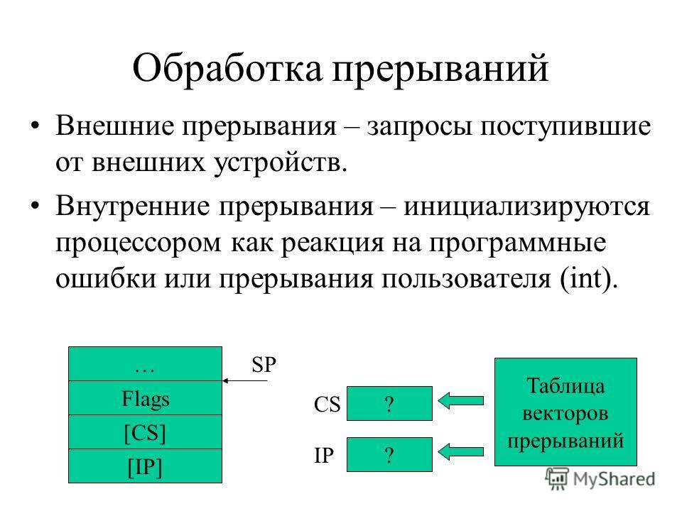 Обработка прерываний Внешние прерывания – запросы поступившие от внешних устройств. Внутренние прерывания – инициализируются процессором как реакция на программные ошибки или прерывания пользователя (int). Flags [CS] [IP] … SP ? ? CS IP Таблица векто