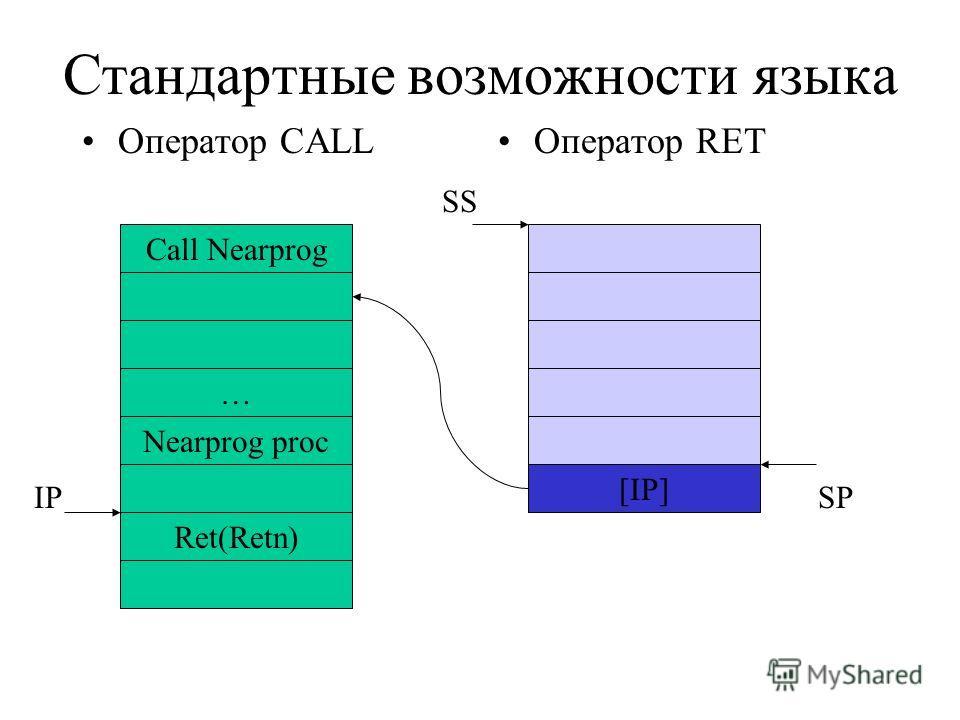 Стандартные возможности языка Оператор CALLОператор RET Call Nearprog … Nearprog proc Ret(Retn) IP [IP] SP SS