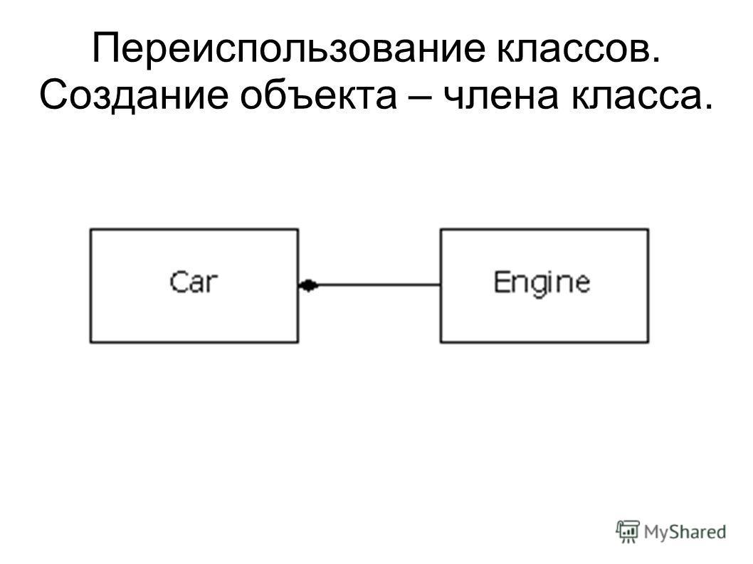 Переиспользование классов. Создание объекта – члена класса.
