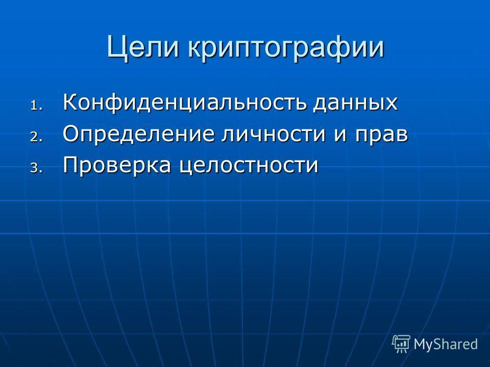 Цели криптографии 1. Конфиденциальность данных 2. Определение личности и прав 3. Проверка целостности