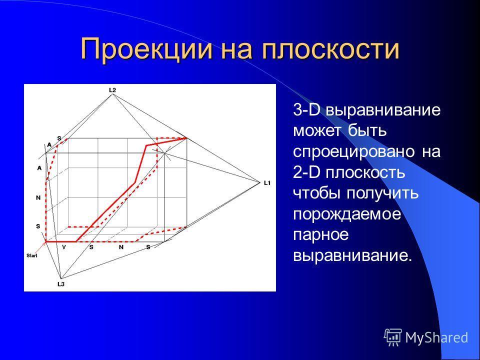 Проекции на плоскости 3-D выравнивание может быть спроецировано на 2-D плоскость чтобы получить порождаемое парное выравнивание.