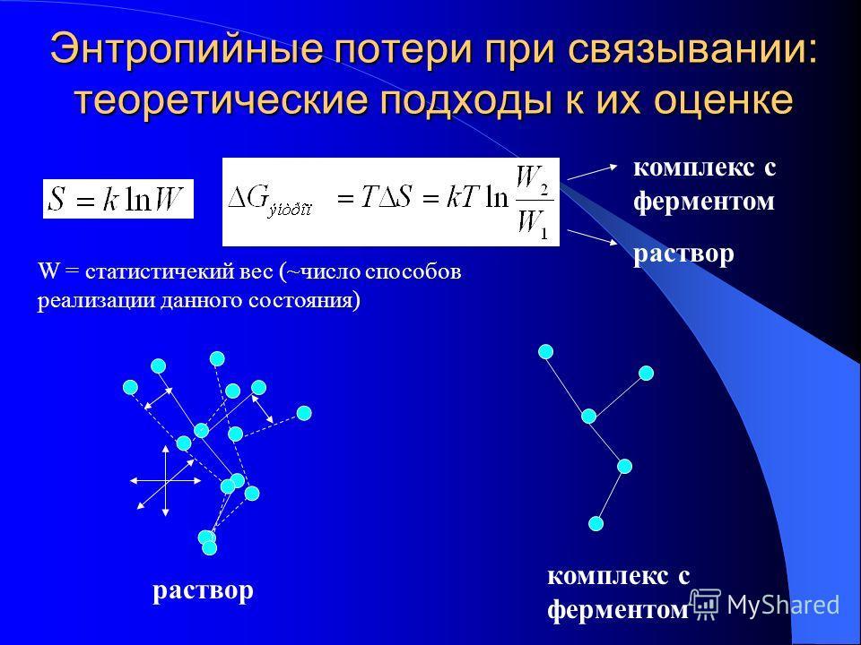 Энтропийные потери при связывании: теоретические подходы к их оценке раствор комплекс с ферментом W = статистичекий вес (~число способов реализации данного состояния) раствор комплекс с ферментом