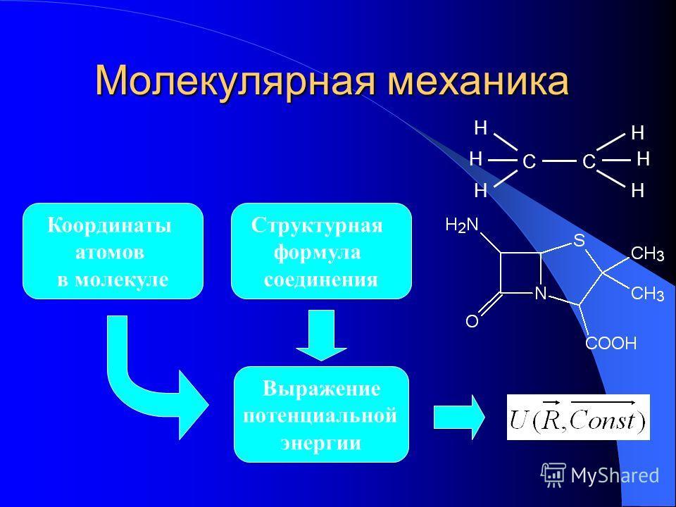 Молекулярная механика Структурная формула соединения Выражение потенциальной энергии Координаты атомов в молекуле СС H H H H H H