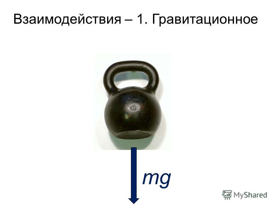 Взаимодействия – 1. Гравитационное mg