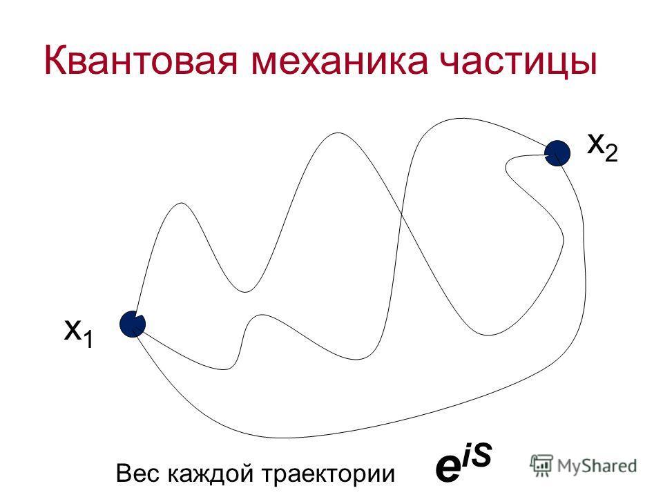 Квантовая механика частицы x1x1 x2x2 Вес каждой траектории e iS