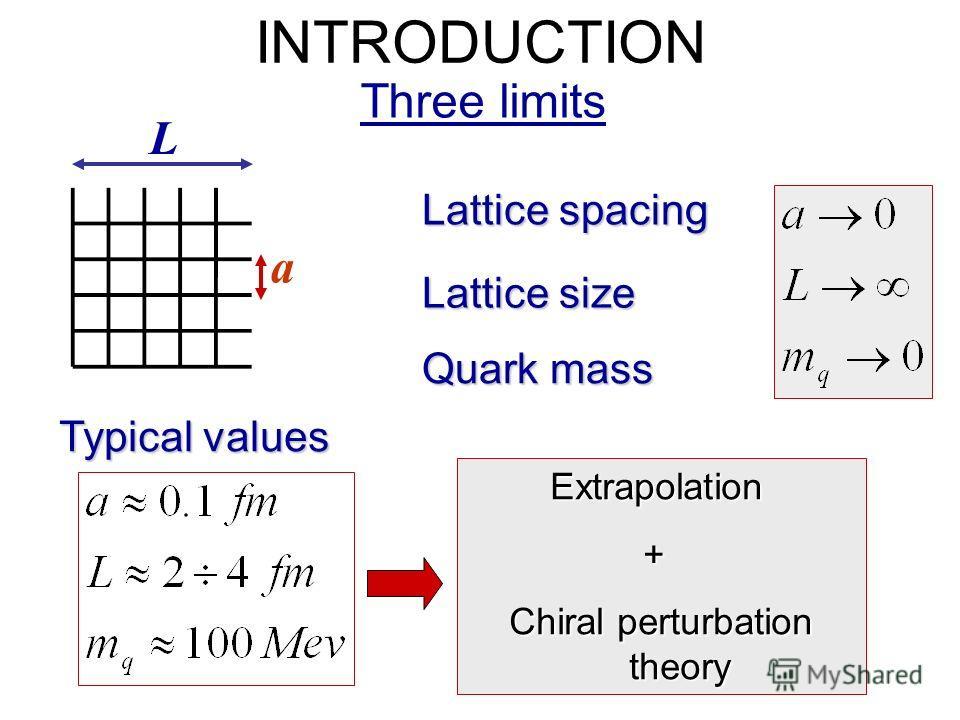 INTRODUCTION Three limits Lattice spacing Lattice size Quark mass Typical values Extrapolation Extrapolation + Chiral perturbation theory L a