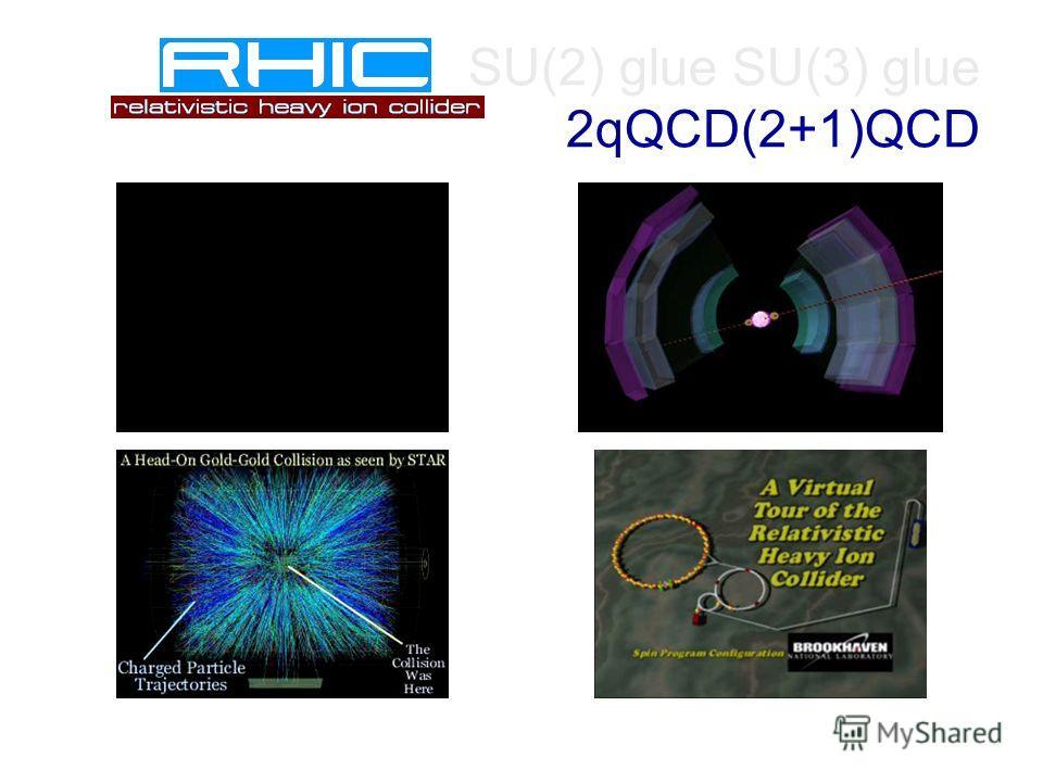 SU(2) glue SU(3) glue 2qQCD(2+1)QCD