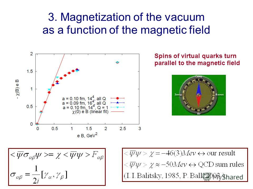 3. Magnetization of the vacuum as a function of the magnetic field Spins of virtual quarks turn parallel to the magnetic field