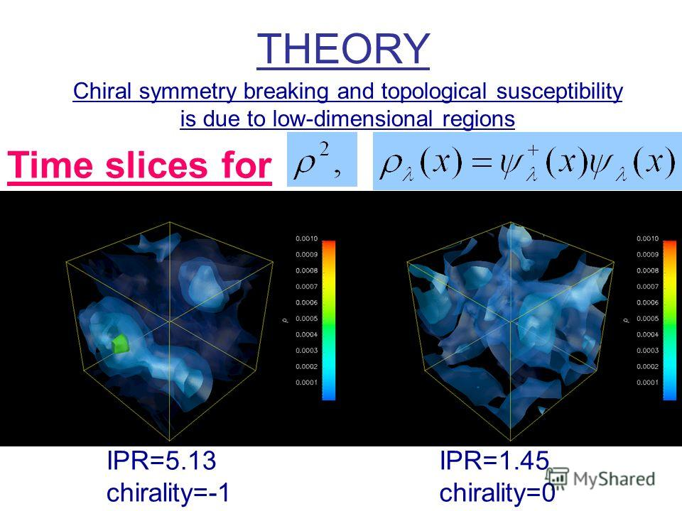 Time slices for IPR=5.13 chirality=-1 IPR=1.45 chirality=0 Chiral symmetry breaking and topological susceptibility is due to low-dimensional regions THEORY