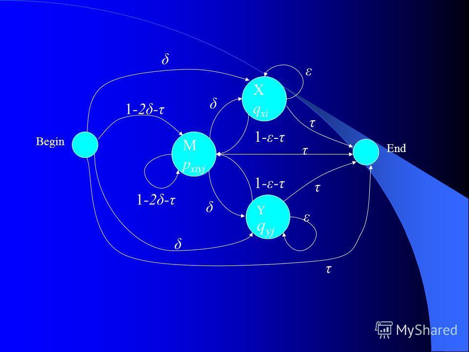 X q xi M p xiyj Y q yj ε ε 1-ε-τ1-ε-τ δ δ 1-2δ-τ 1-ε-τ1-ε-τ δ δ τ τ τ τ Begin End 1-2δ-τ