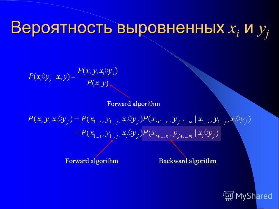 Вероятность выровненных x i и y j Forward algorithmBackward algorithm Forward algorithm