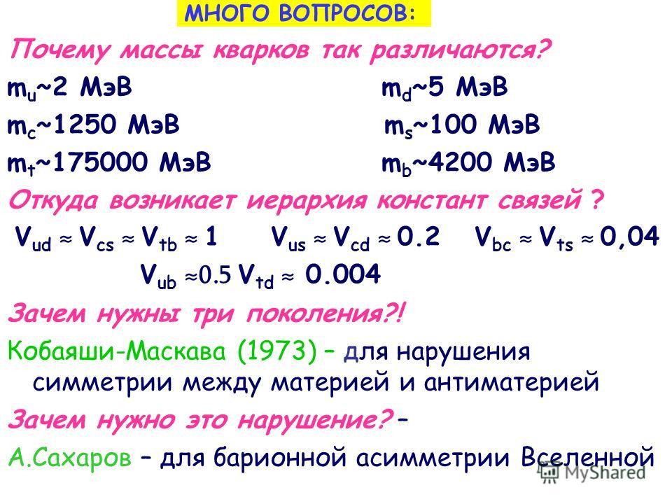 МНОГО ВОПРОСОВ: Почему массы кварков так различаются? m u ~2 МэВ m d ~5 МэВ m c ~1250 МэВ m s ~100 МэВ m t ~175000 МэВ m b ~4200 МэВ Откуда возникает иерархия констант связей ? V ud V cs V tb 1 V us V cd 0.2 V bc V ts 0,04 V ub 0.5 V td 0.004 Зачем н