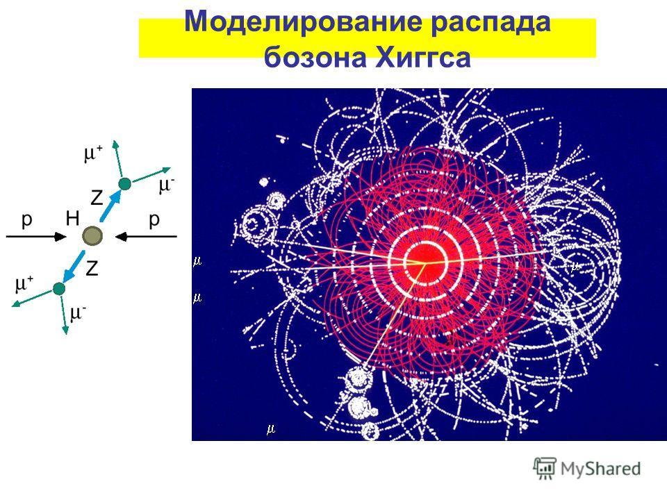 Моделирование распада бозона Хиггса