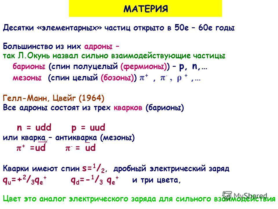 МАТЕРИЯ Десятки «элементарных» частиц открыто в 50е – 60е годы Большинство из них адроны – так Л.Окунь назвал сильно взаимодействующие частицы барионы (спин полуцелый (фермионы)) – p, n,… мезоны (спин целый (бозоны)) π +, π -, ρ +,… Гелл-Манн, Цвейг