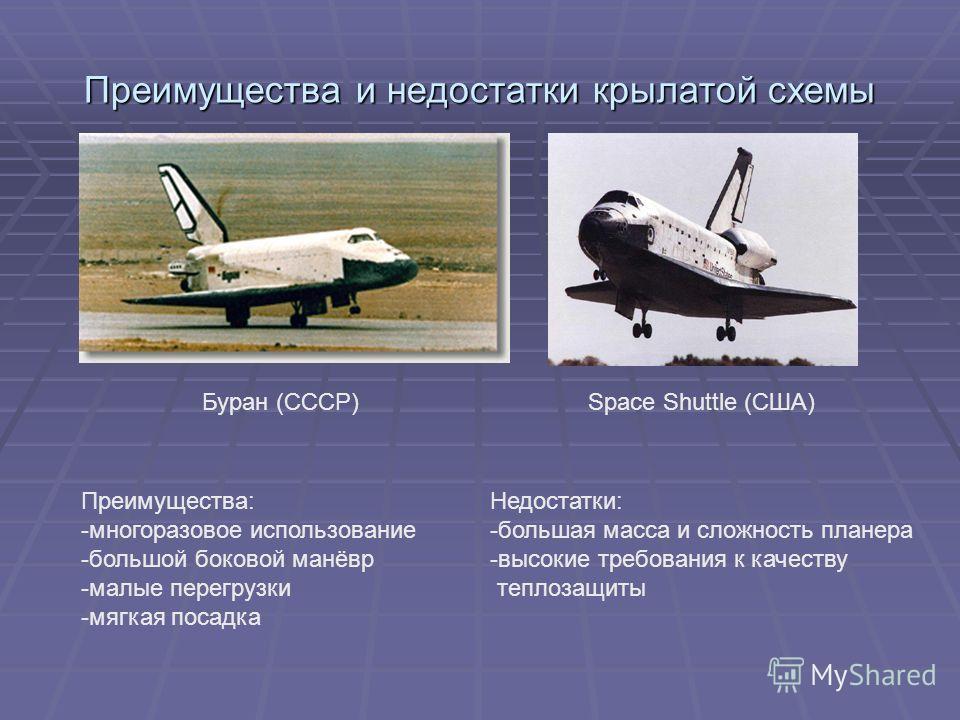Преимущества и недостатки крылатой схемы Space Shuttle (США)Буран (СССР) Преимущества: -многоразовое использование -большой боковой манёвр -малые перегрузки -мягкая посадка Недостатки: -большая масса и сложность планера -высокие требования к качеству