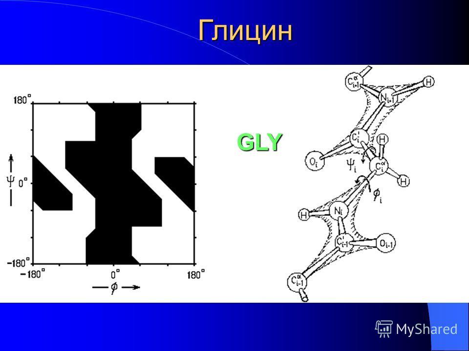 GLYГлицин