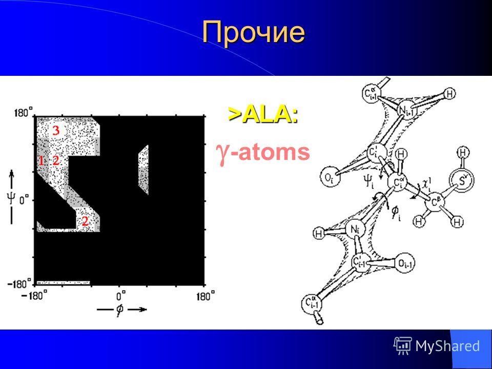 >ALA: -atomsПрочие