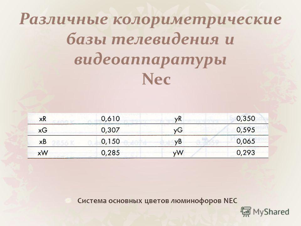 Различные колориметрические базы телевидения и видеоаппаратуры Nec Система основных цветов люминофоров NEC
