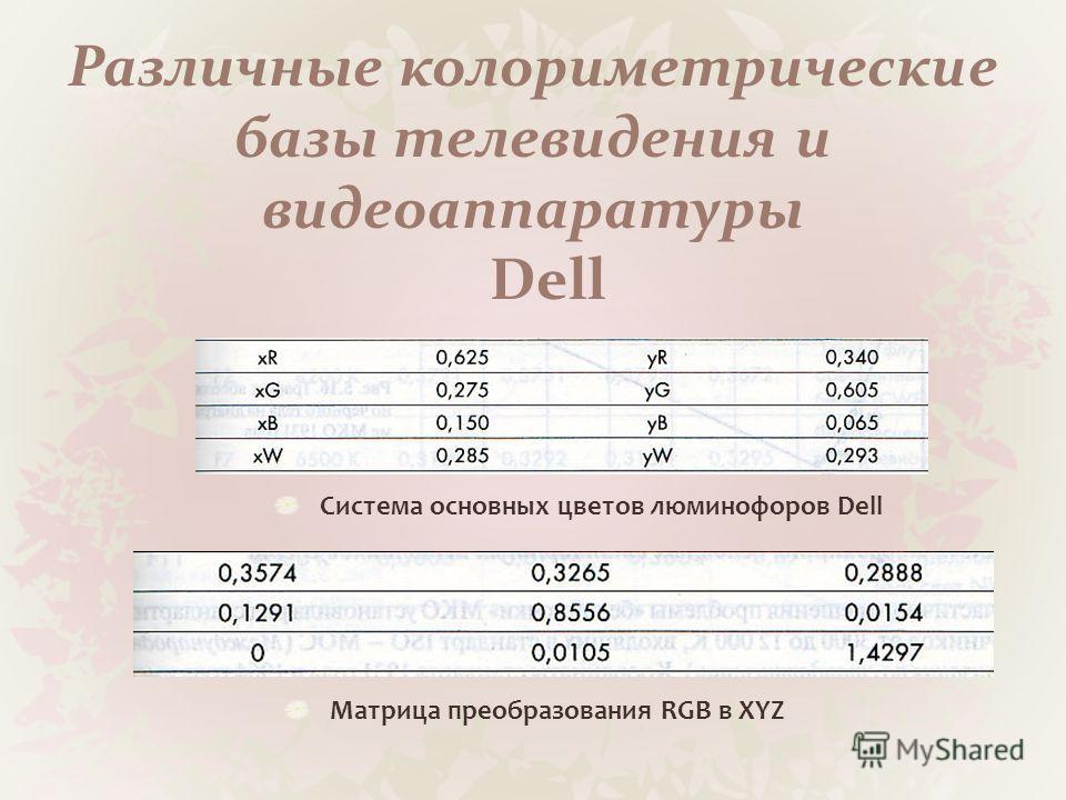 Различные колориметрические базы телевидения и видеоаппаратуры Dell Матрица преобразования RGB в XYZ Система основных цветов люминофоров Dell