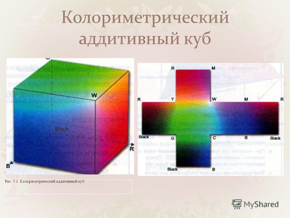 Колориметрический аддитивный куб Рис. 5.1. Колориметрический аддитивный куб