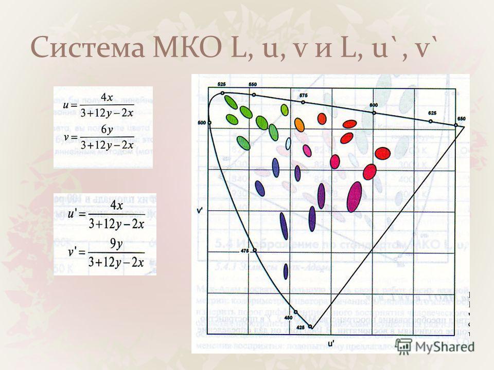 Система МКО L, u, v и L, u`, v`