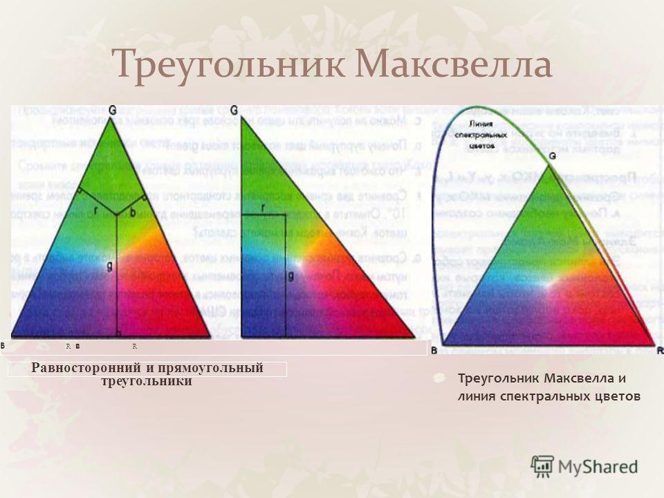 Треугольник Максвелла Треугольник Максвелла и линия спектральных цветов В R в R Равносторонний и прямоугольный треугольники