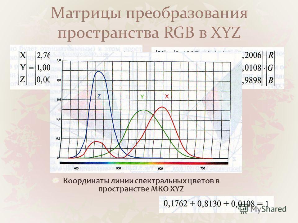 Матрицы преобразования пространства RGB в XYZ Координаты линии спектральных цветов в пространстве МКО XYZ