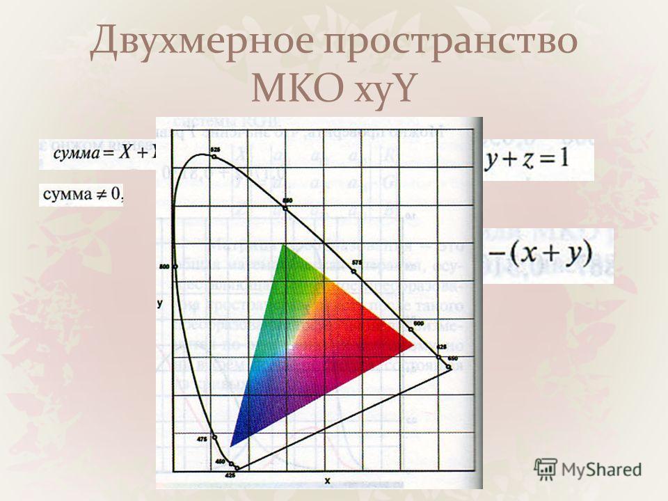 Двухмерное пространство MKO xyY