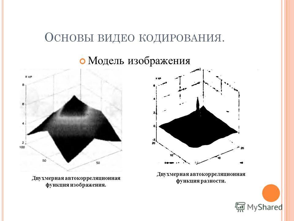 о Двухмерная автокорреляционная функция разности. Модель изображения Двухмерная автокорреляционная функция изображения. О СНОВЫ ВИДЕО КОДИРОВАНИЯ.