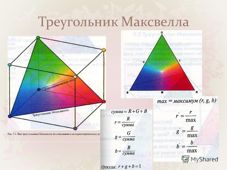 Треугольник Максвелла Рис. 5.3. Вид треугольника Максвелла по отношению к колориметрическому кубу