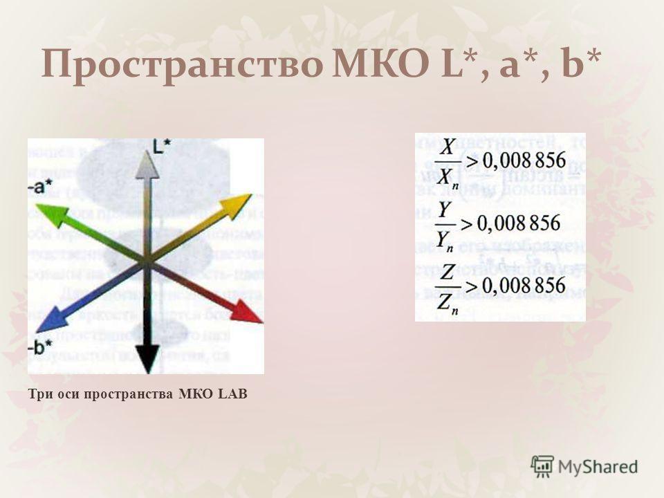 Пространство МКО L*, а*, b* Три оси пространства МКО LAB
