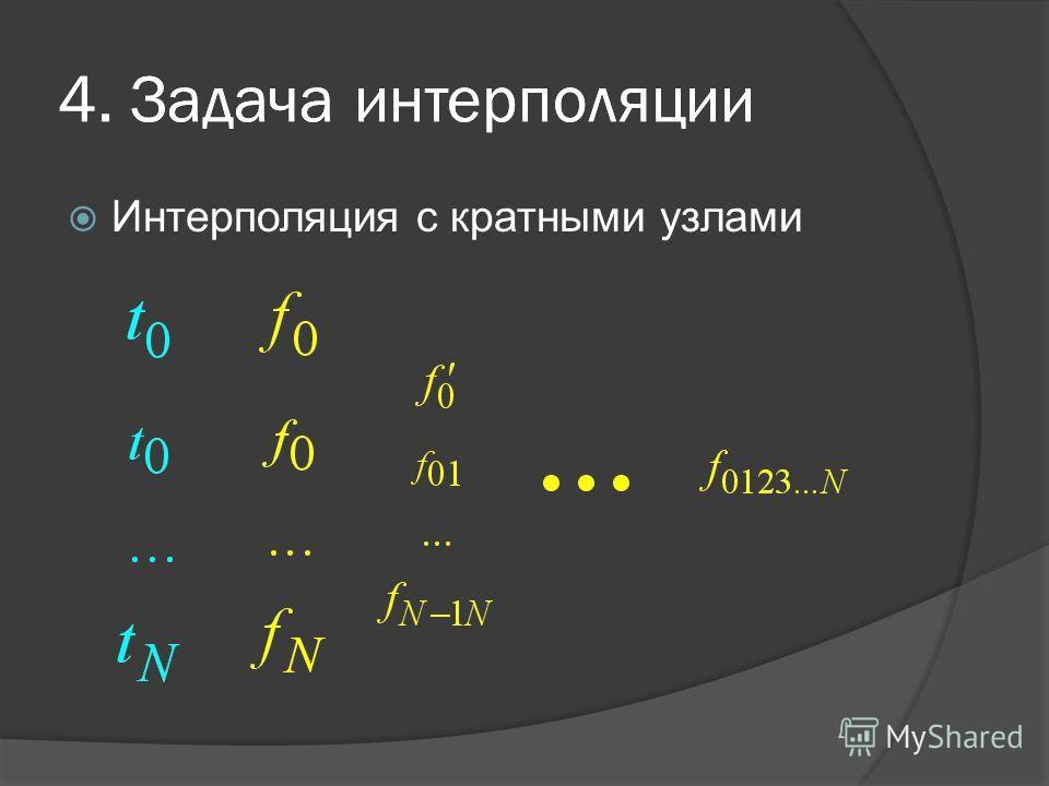 4. Задача интерполяции Интерполяция с кратными узлами