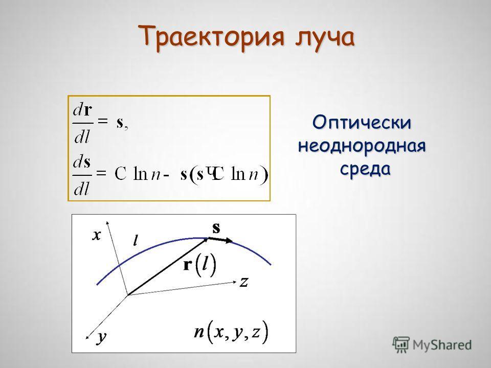 Траектория луча Оптическинеоднороднаясреда