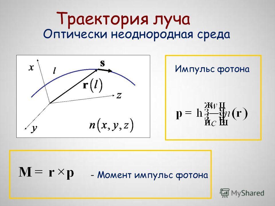 Импульс фотона - Момент импульс фотона Оптически неоднородная среда
