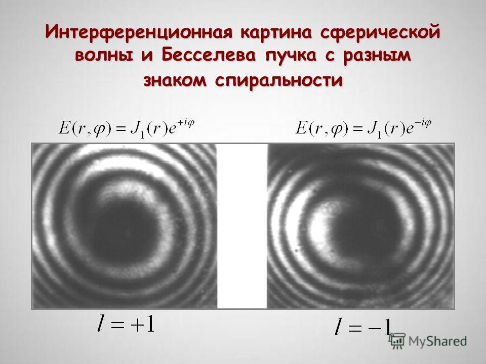 Интерференционная картина сферической волны и Бесселева пучка с разным знаком спиральности
