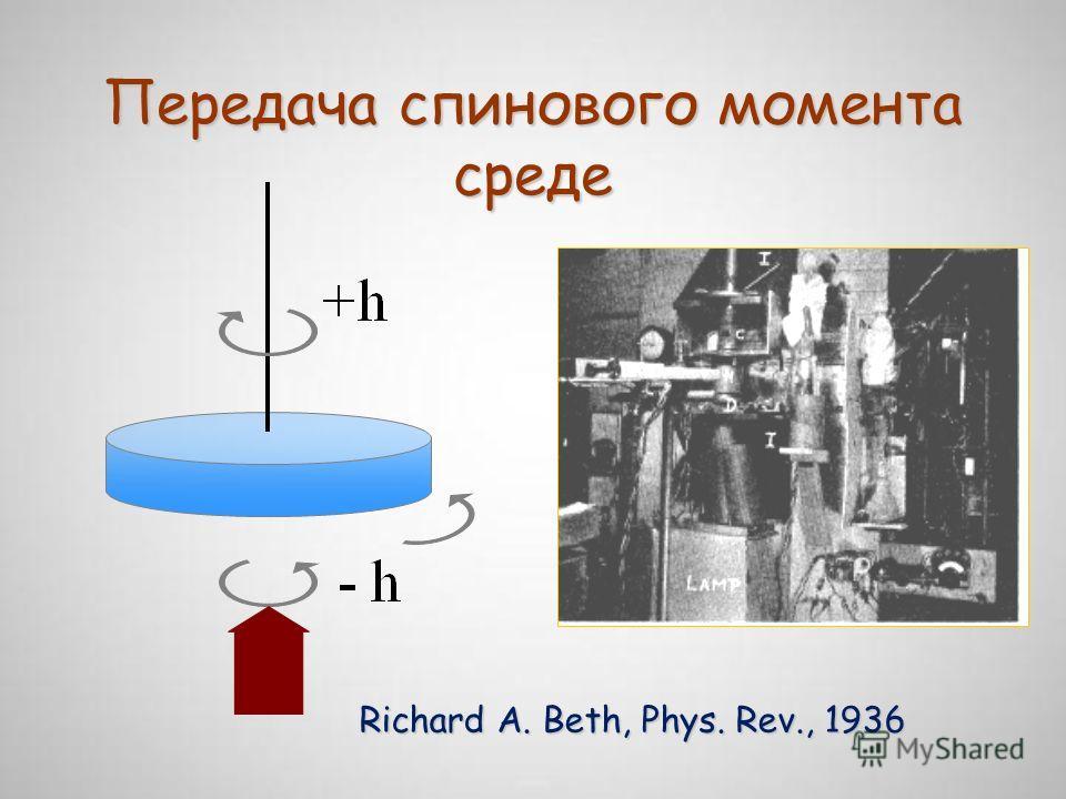 Передача спинового момента среде Richard A. Beth, Phys. Rev., 1936